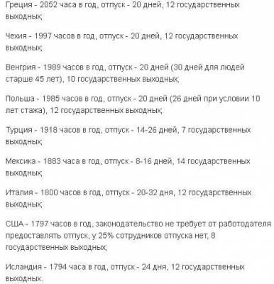 Статистика самых работящих стран мира