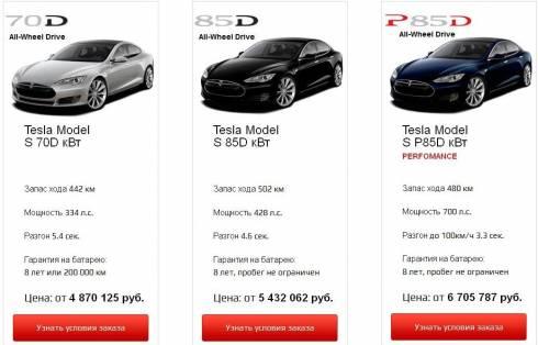 Цены на электромобили Tesla в Москве
